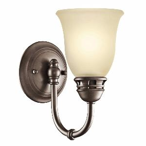 Bathroom Wall Sconces